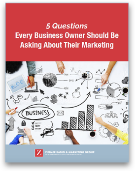 5 Marketing Questions COVER.png