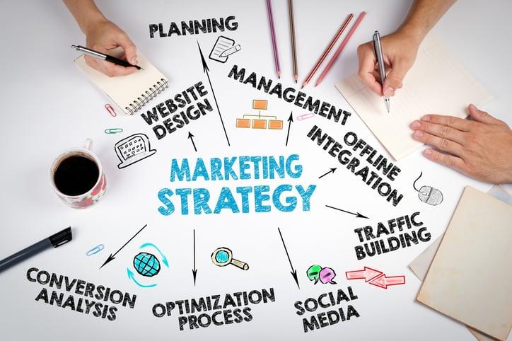 Annual-Marketing-Plan