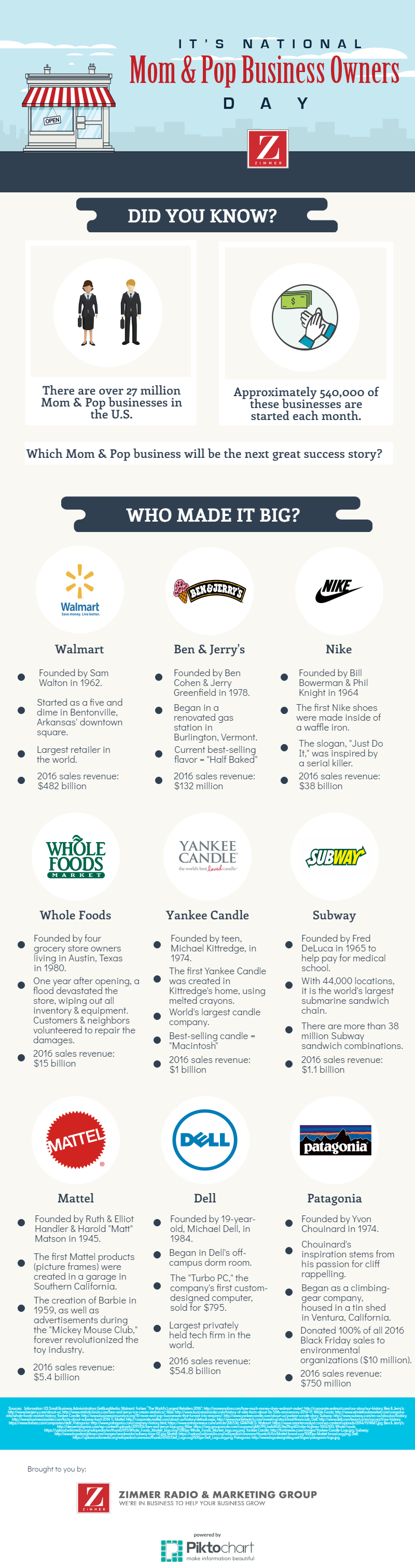 Mom-and-Pop-Busines-Owners-INFOGRAPHIC.png