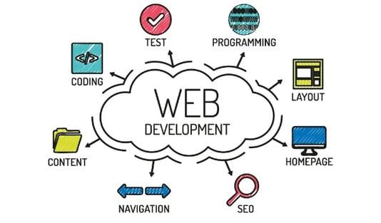 website development.jpg