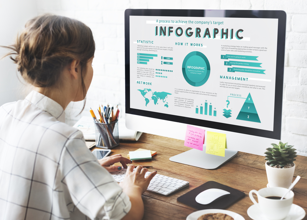 What's the Scoop on Infographics?